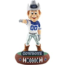 943c10732 Forever Collectibles Dallas Cowboys Mascot Dallas Cowboys Baller Special  Edition Bobblehead NFL