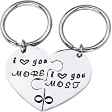 8251ffe363351 Ubuy Lebanon Online Shopping For keychains in Affordable Prices.